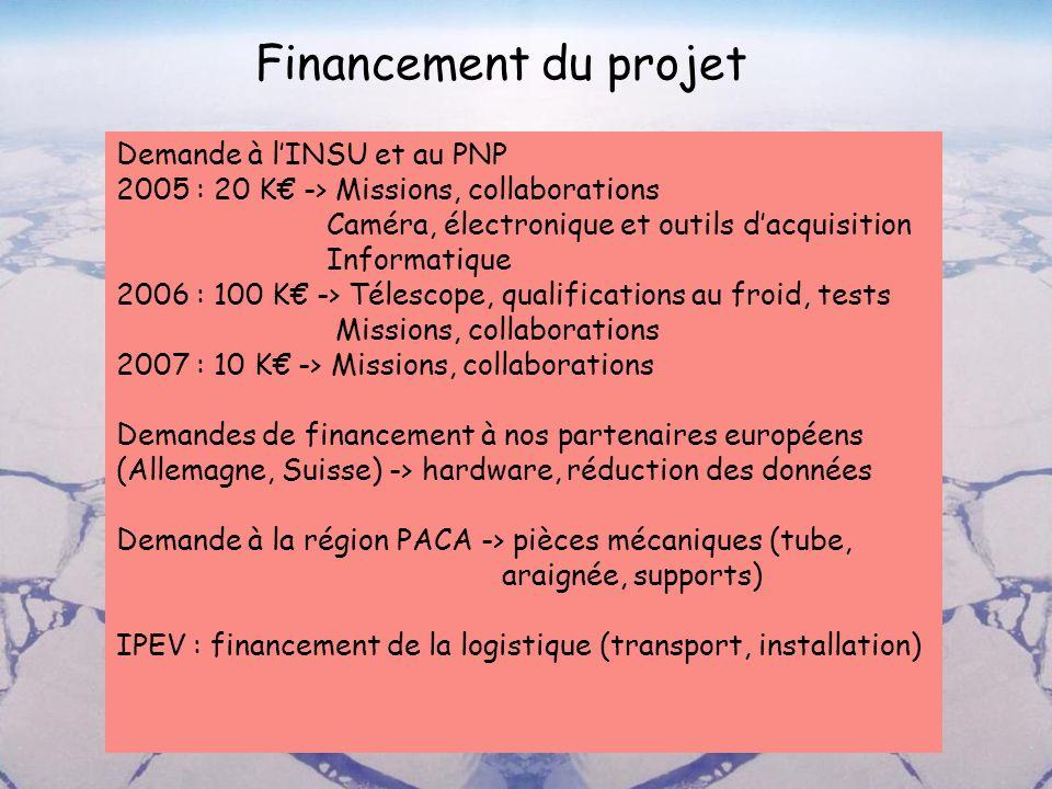 Financement du projet Demande à l'INSU et au PNP