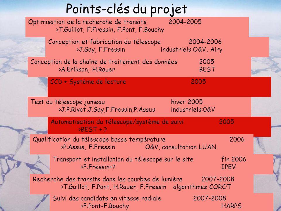 Points-clés du projet Optimisation de la recherche de transits 2004-2005 >T.Guillot, F.Fressin, F.Pont, F.Bouchy.
