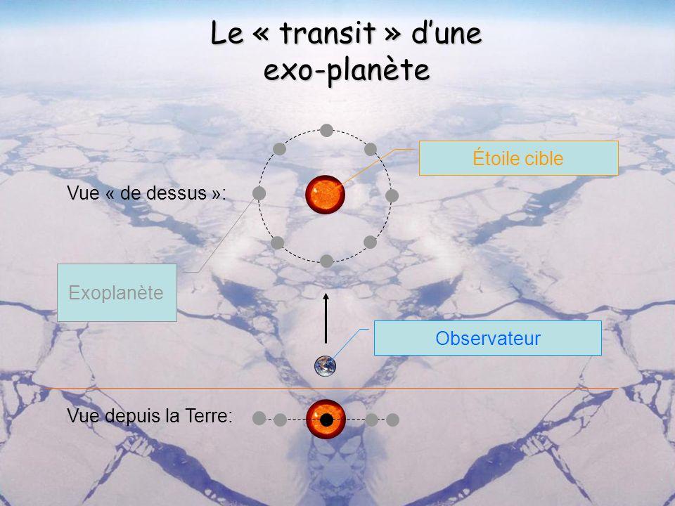 Le « transit » d'une exo-planète