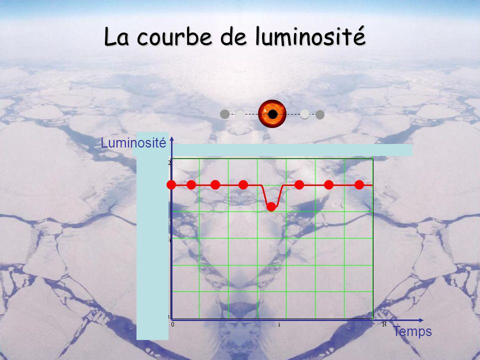 La courbe de luminosité