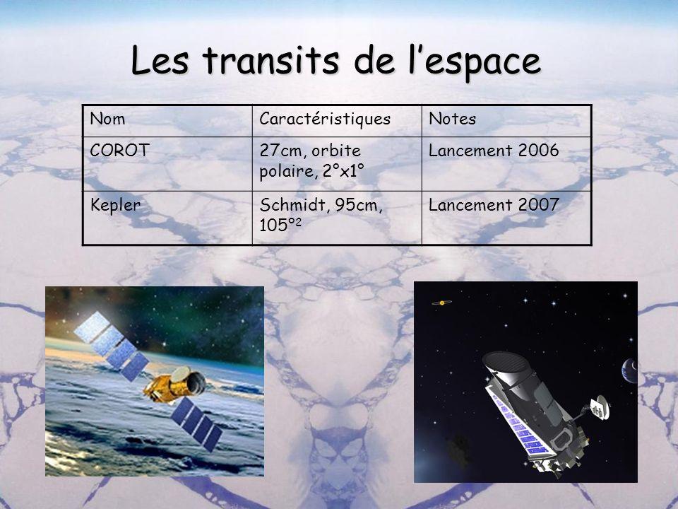 Les transits de l'espace