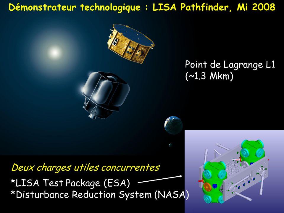 Démonstrateur technologique : LISA Pathfinder, Mi 2008