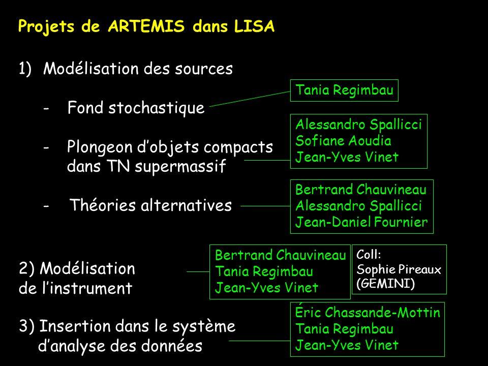 Projets de ARTEMIS dans LISA