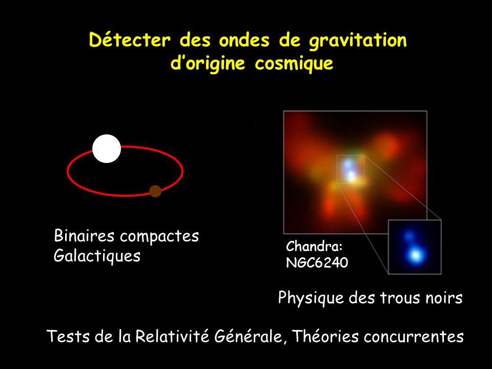 Détecter des ondes de gravitation