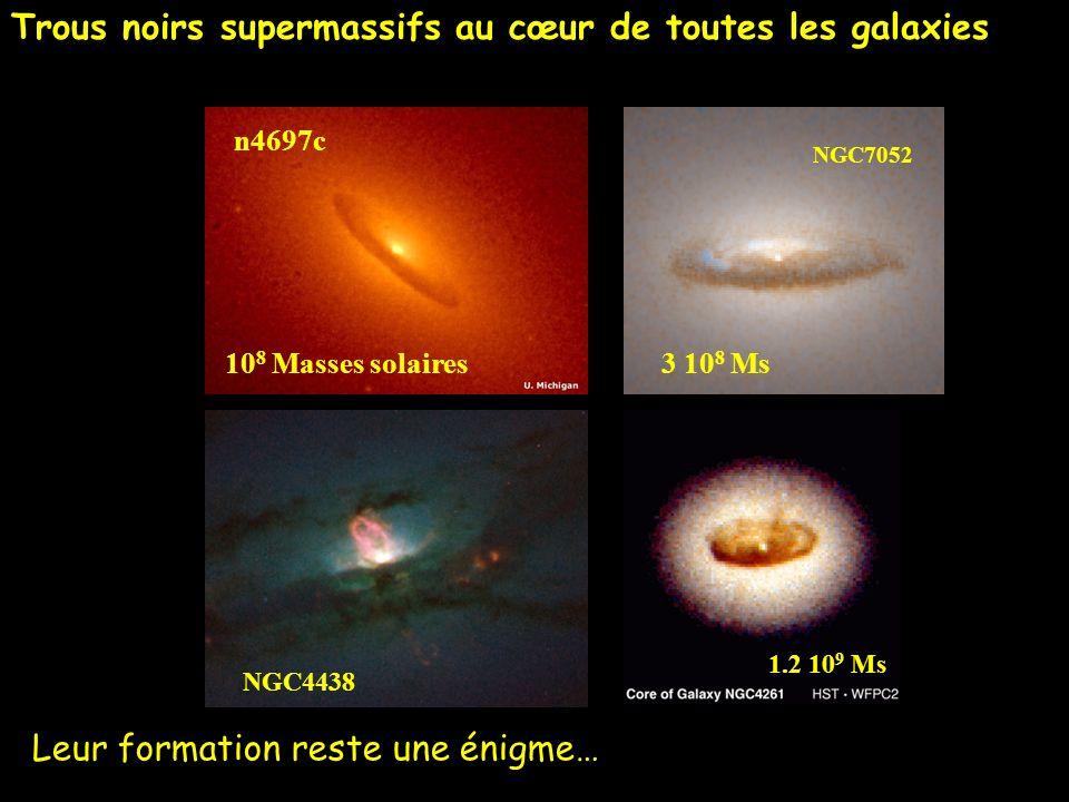 Trous noirs supermassifs au cœur de toutes les galaxies