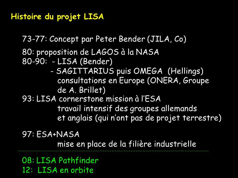 Histoire du projet LISA
