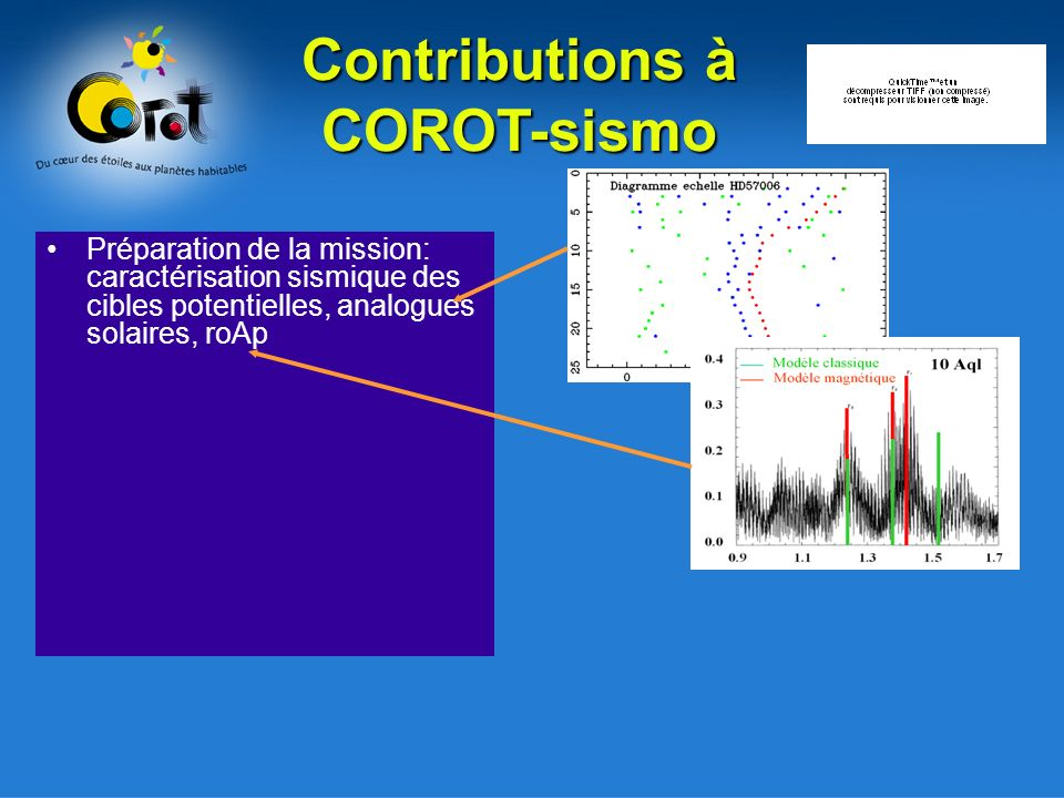 Contributions à COROT-sismo