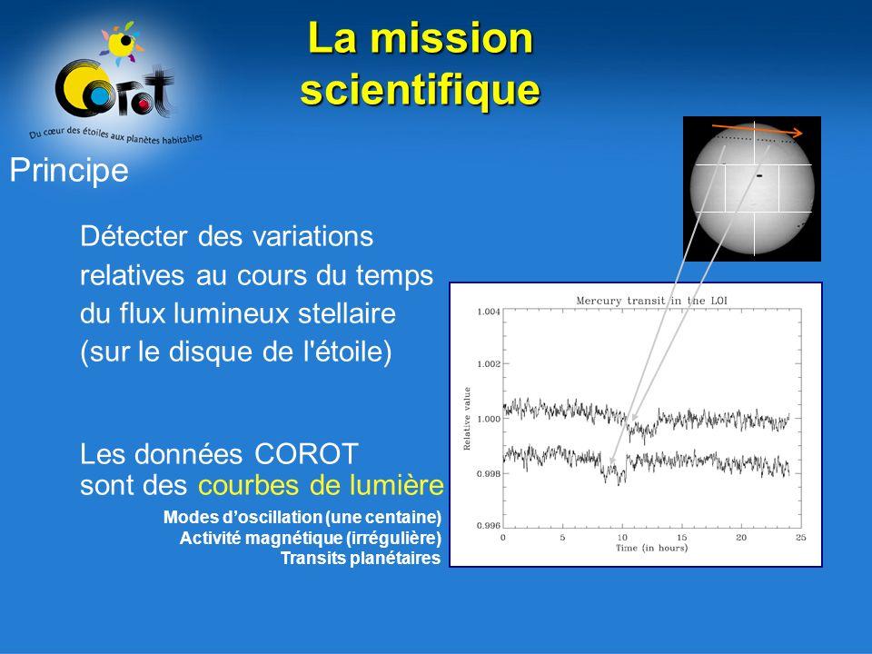 La mission scientifique