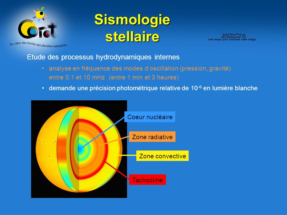 Sismologie stellaire Etude des processus hydrodynamiques internes