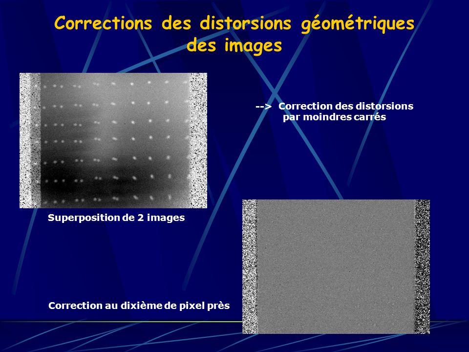 Corrections des distorsions géométriques des images