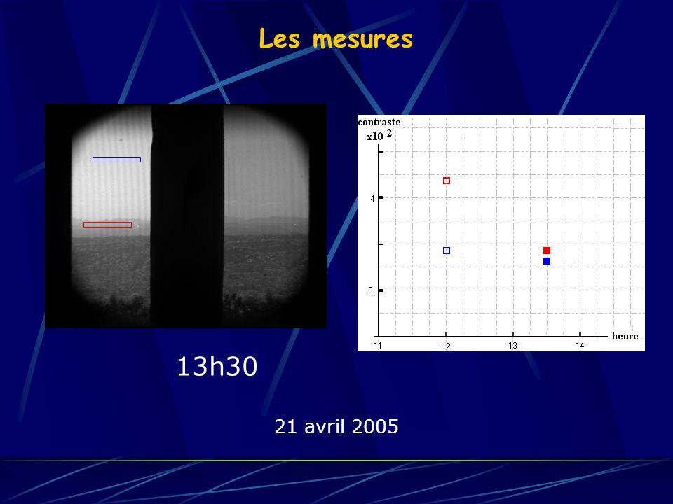 Les mesures 13h30 12h00 21 avril 2005