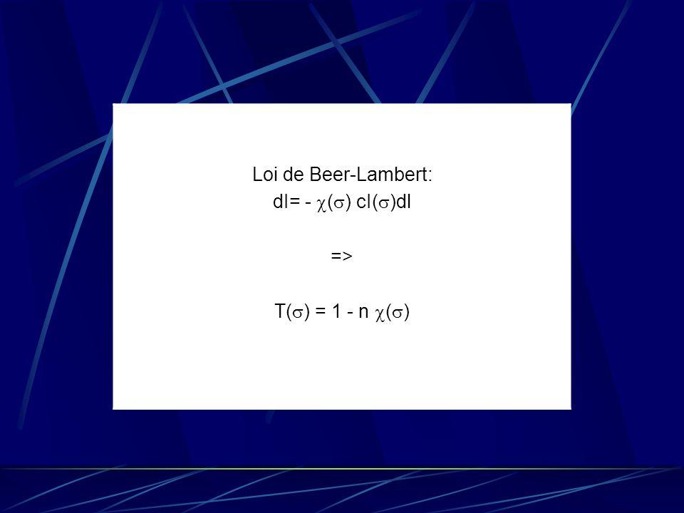 Loi de Beer-Lambert: dI= - c(s) cI(s)dl => T(s) = 1 - n c(s)