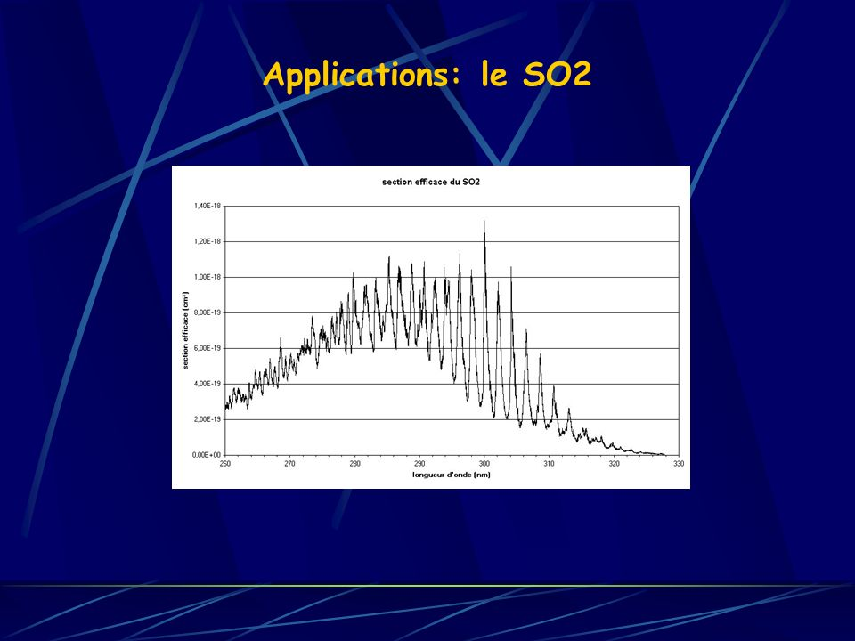 Applications: le SO2
