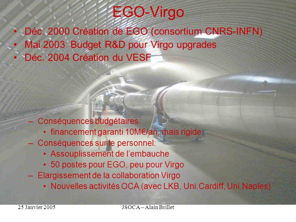 EGO-Virgo Déc. 2000 Création de EGO (consortium CNRS-INFN)