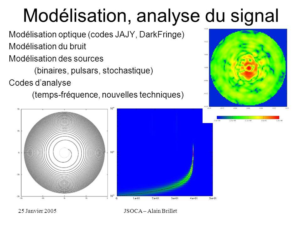 Modélisation, analyse du signal