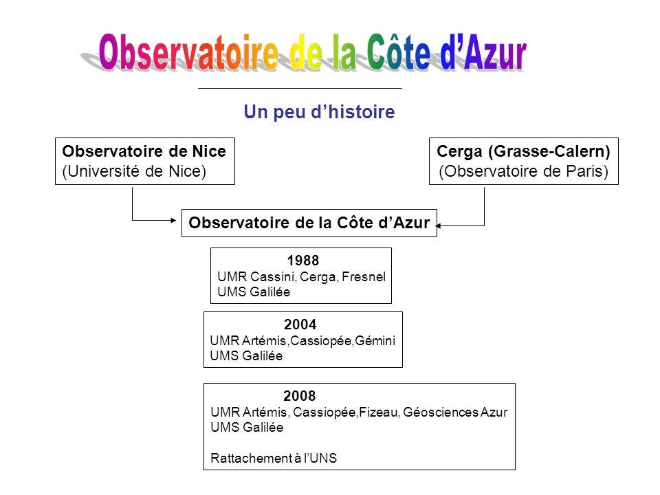 Observatoire de la Côte d'Azur
