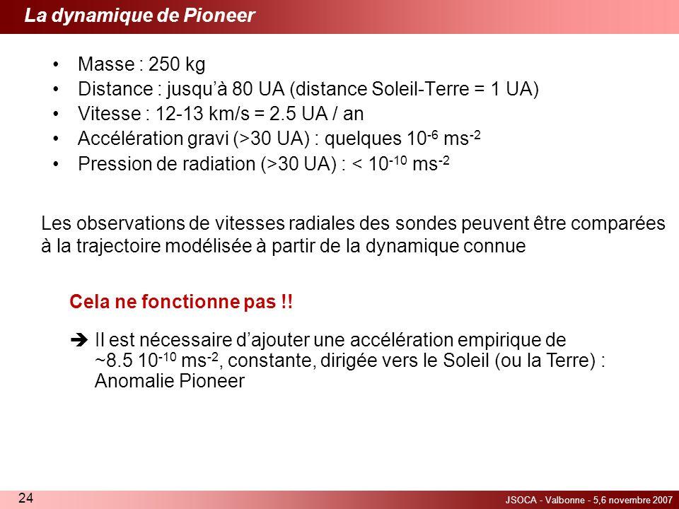 La dynamique de Pioneer