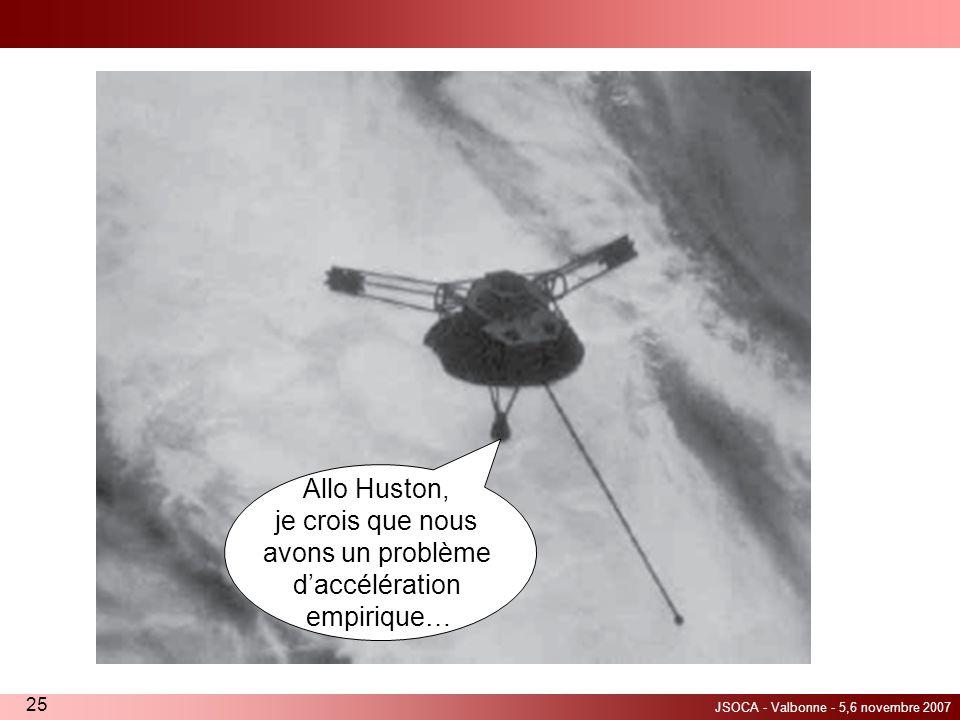 Allo Huston, je crois que nous avons un problème d'accélération empirique…
