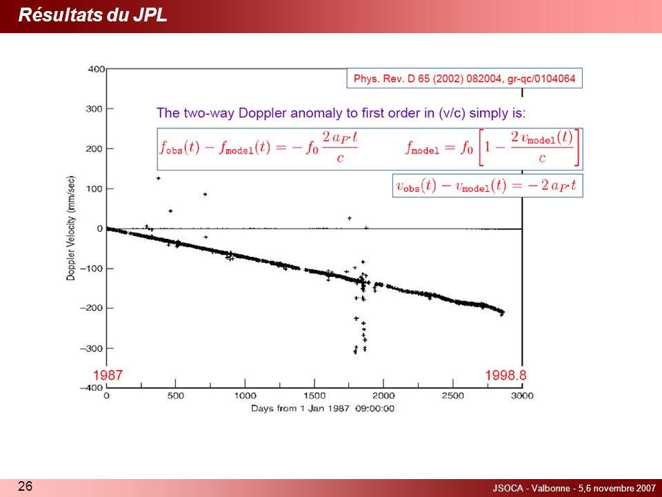 Résultats du JPL