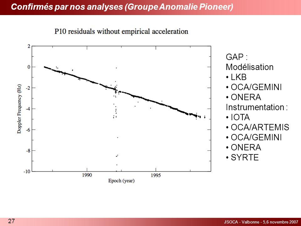 Confirmés par nos analyses (Groupe Anomalie Pioneer)