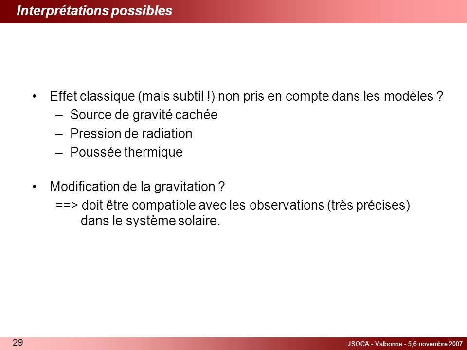 Interprétations possibles