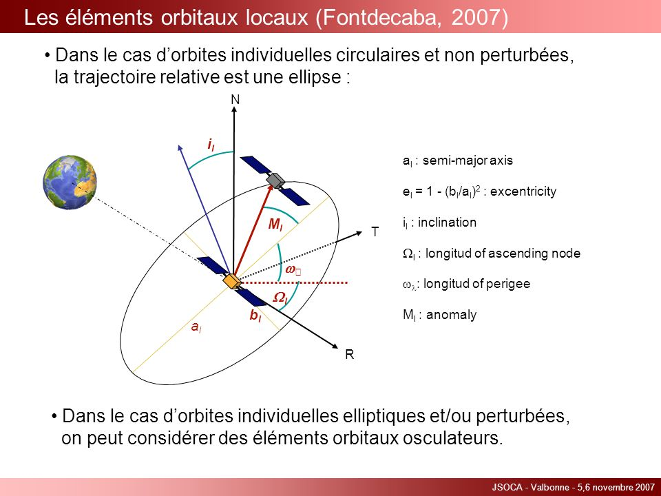 Les éléments orbitaux locaux (Fontdecaba, 2007)