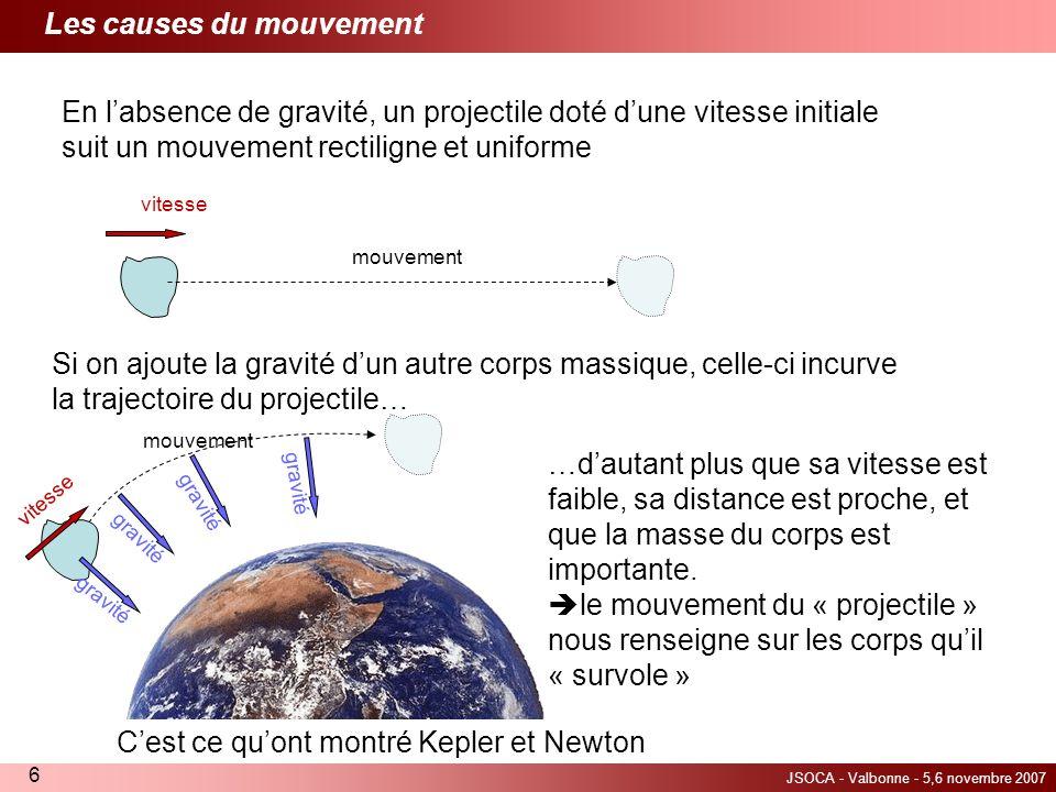 Les causes du mouvement