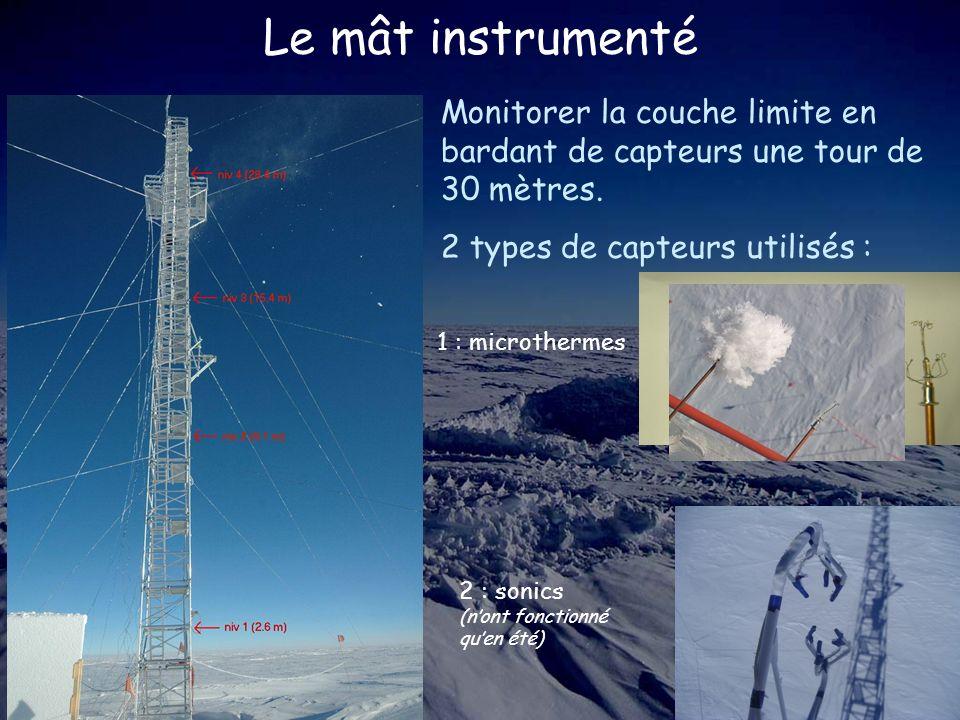 Le mât instrumenté Monitorer la couche limite en bardant de capteurs une tour de 30 mètres. 2 types de capteurs utilisés :