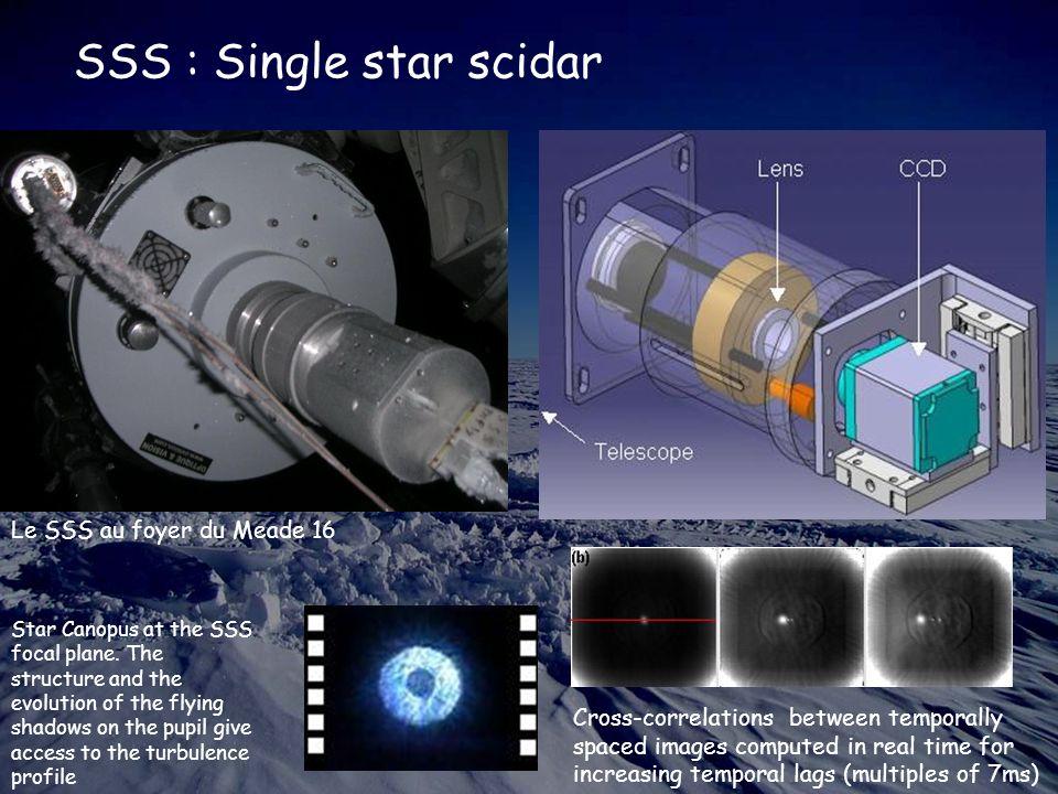SSS : Single star scidar