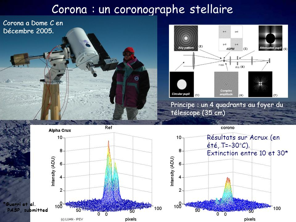 Corona : un coronographe stellaire