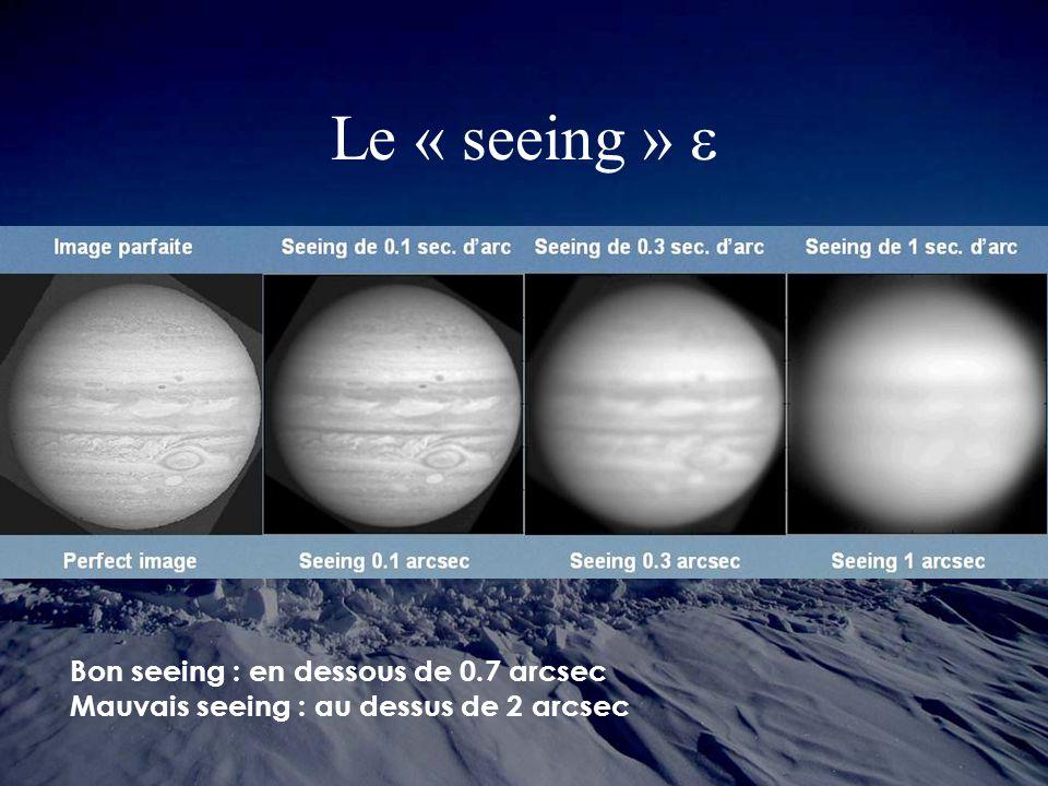 Le « seeing » e Bon seeing : en dessous de 0.7 arcsec