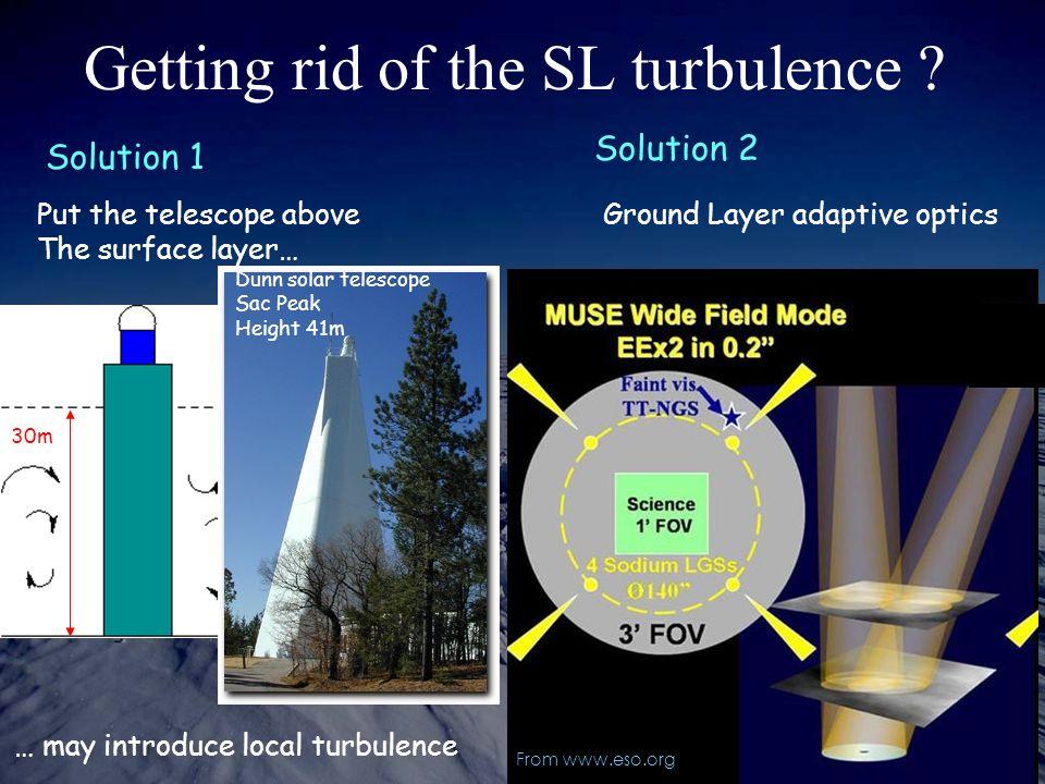 Getting rid of the SL turbulence