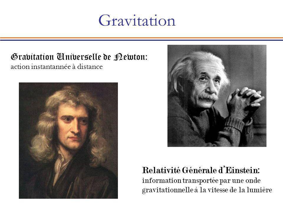 Gravitation Gravitation Universelle de Newton: