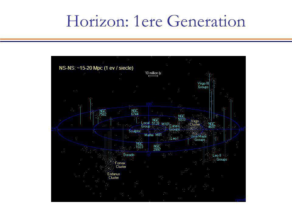 Horizon: 1ere Generation