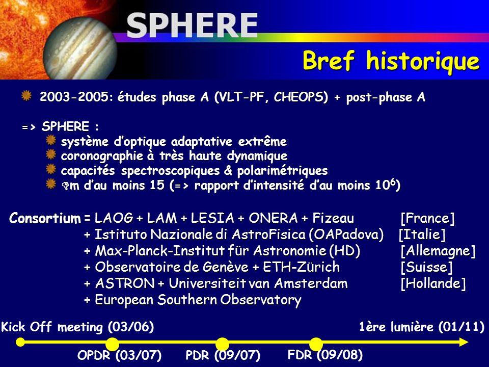 Bref historique2003-2005: études phase A (VLT-PF, CHEOPS) + post-phase A. => SPHERE : système d'optique adaptative extrême.