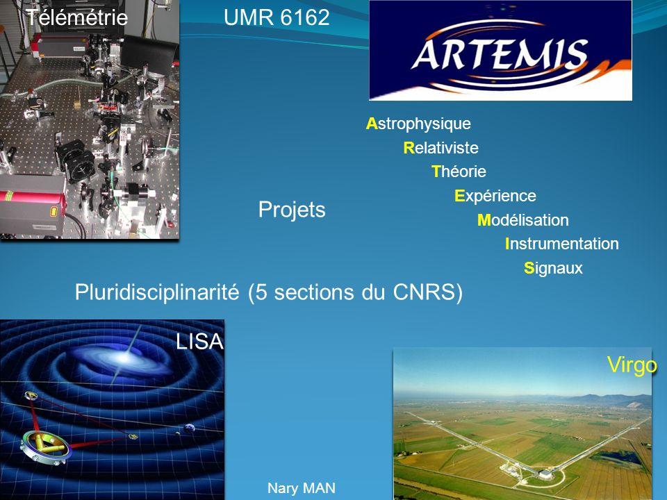 Pluridisciplinarité (5 sections du CNRS)