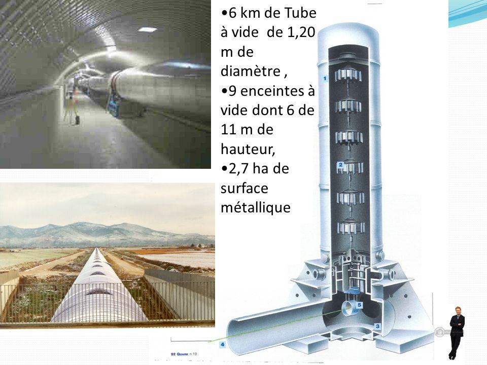 6 km de Tube à vide de 1,20 m de diamètre ,