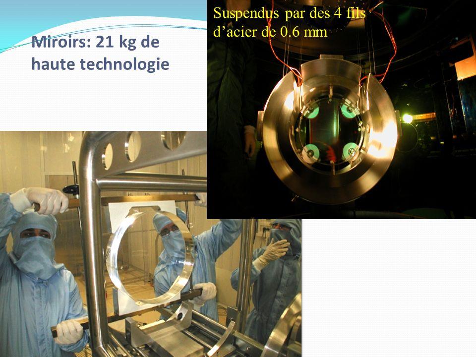 Miroirs: 21 kg de haute technologie