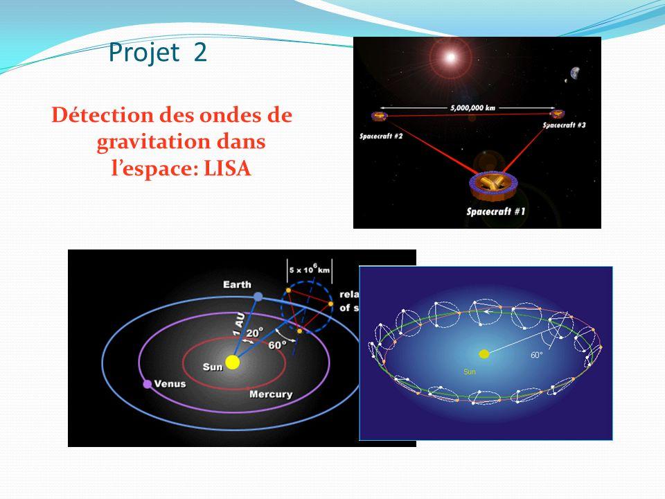 Détection des ondes de gravitation dans l'espace: LISA