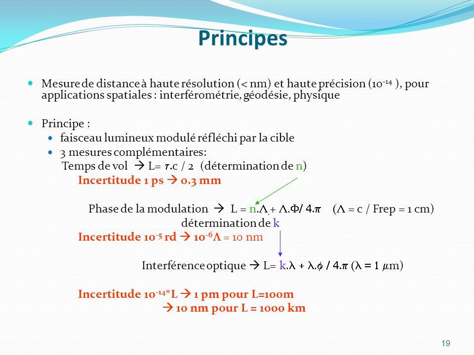 PrincipesMesure de distance à haute résolution (< nm) et haute précision (10-14 ), pour applications spatiales : interférométrie, géodésie, physique.