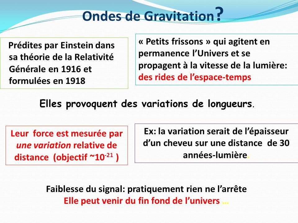 Ondes de Gravitation « Petits frissons » qui agitent en permanence l'Univers et se propagent à la vitesse de la lumière: des rides de l'espace-temps.
