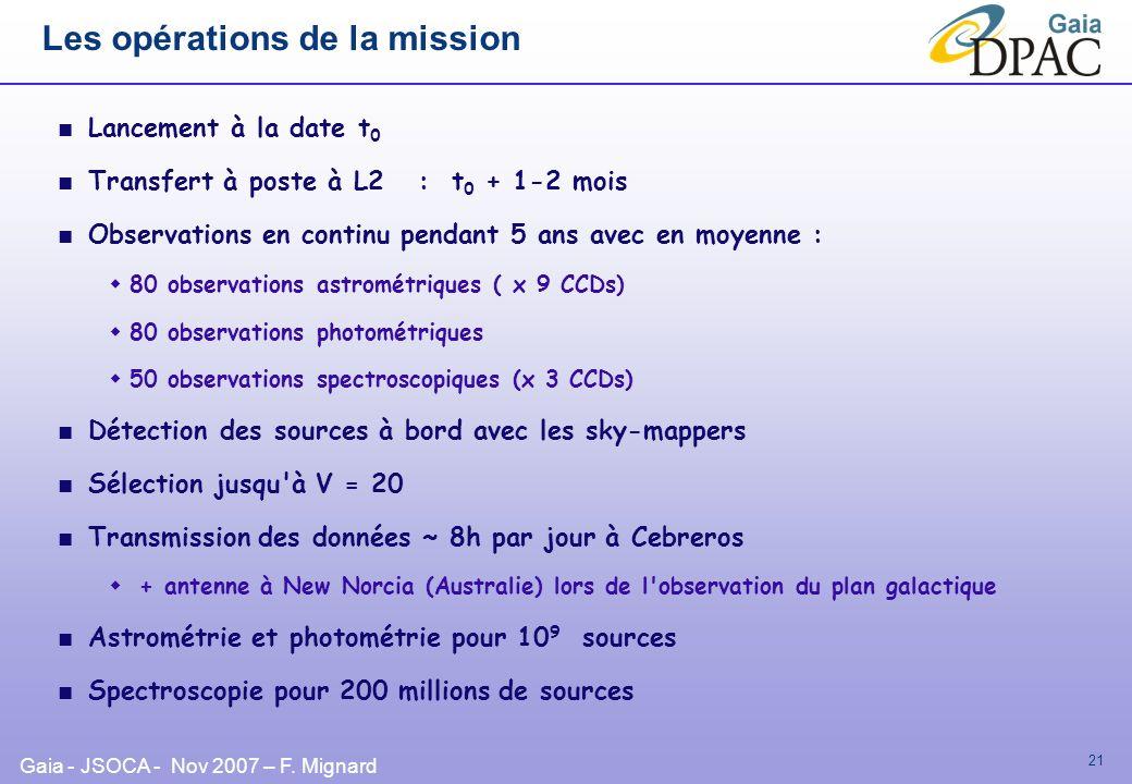 Les opérations de la mission