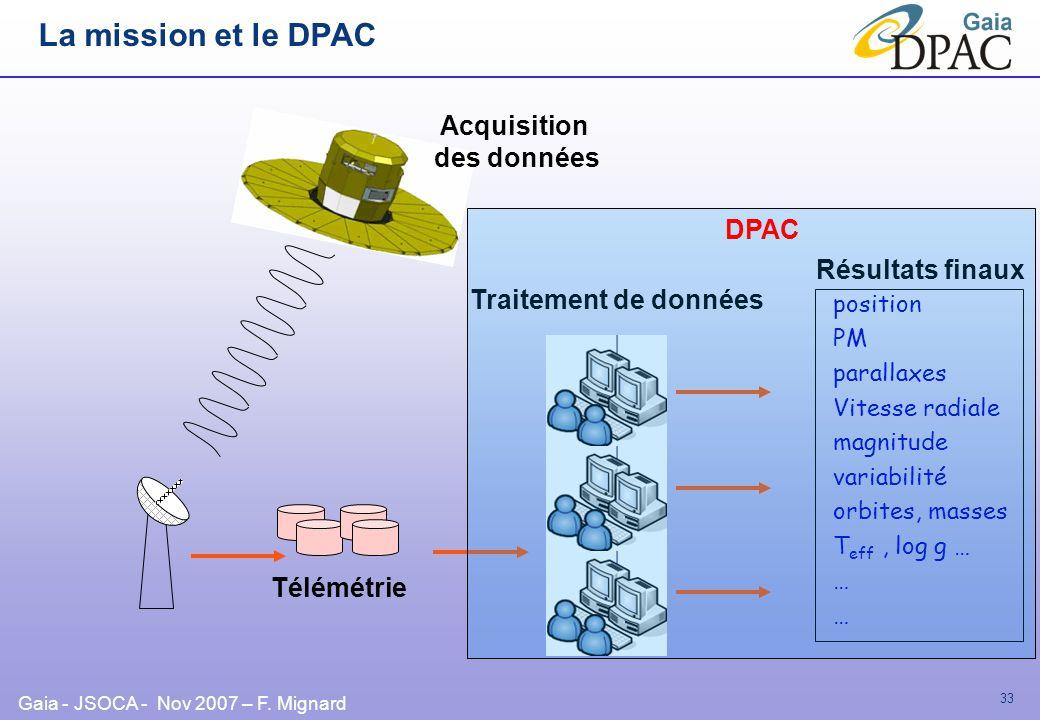 La mission et le DPAC Acquisition des données DPAC Résultats finaux