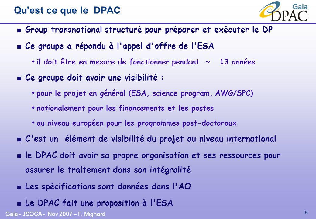 Qu est ce que le DPAC Group transnational structuré pour préparer et exécuter le DP. Ce groupe a répondu à l appel d offre de l ESA.