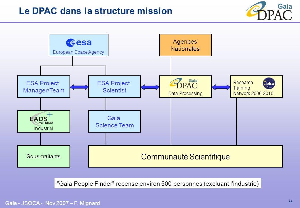 Le DPAC dans la structure mission