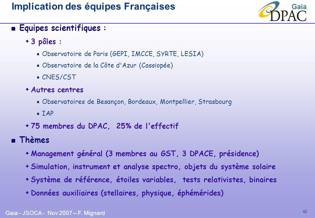 Implication des équipes Françaises