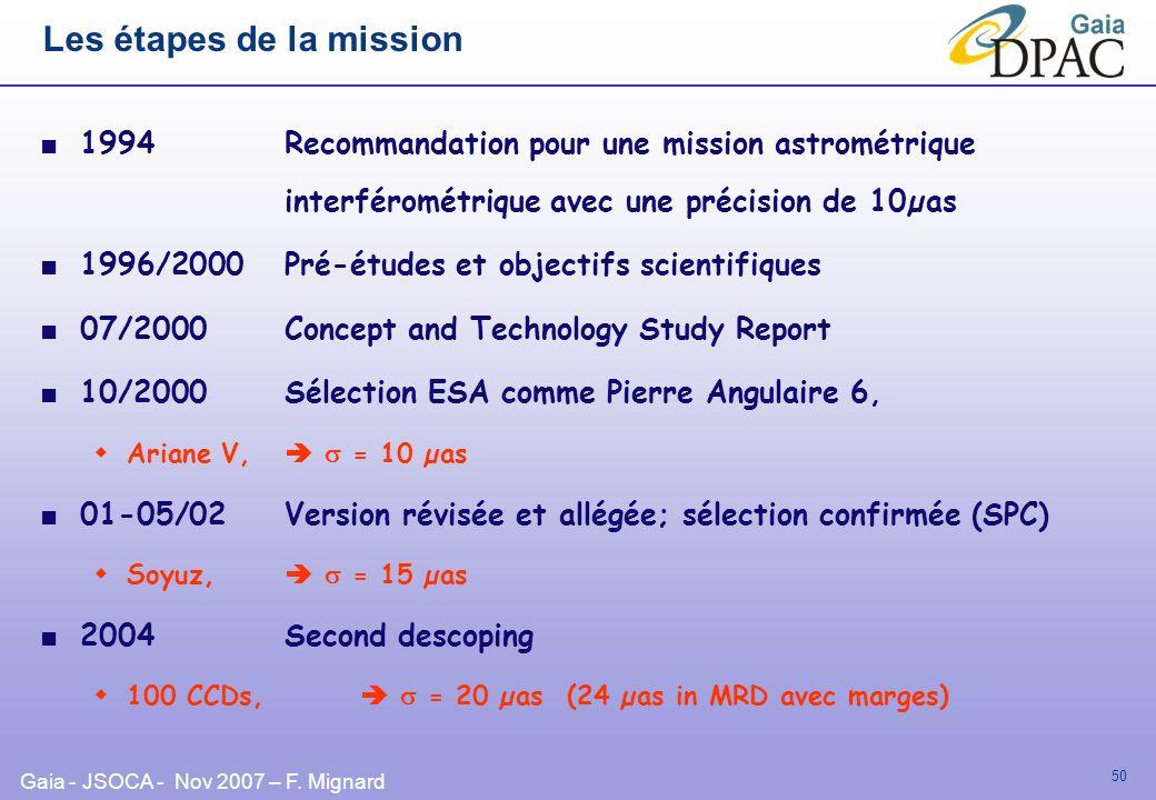 Les étapes de la mission