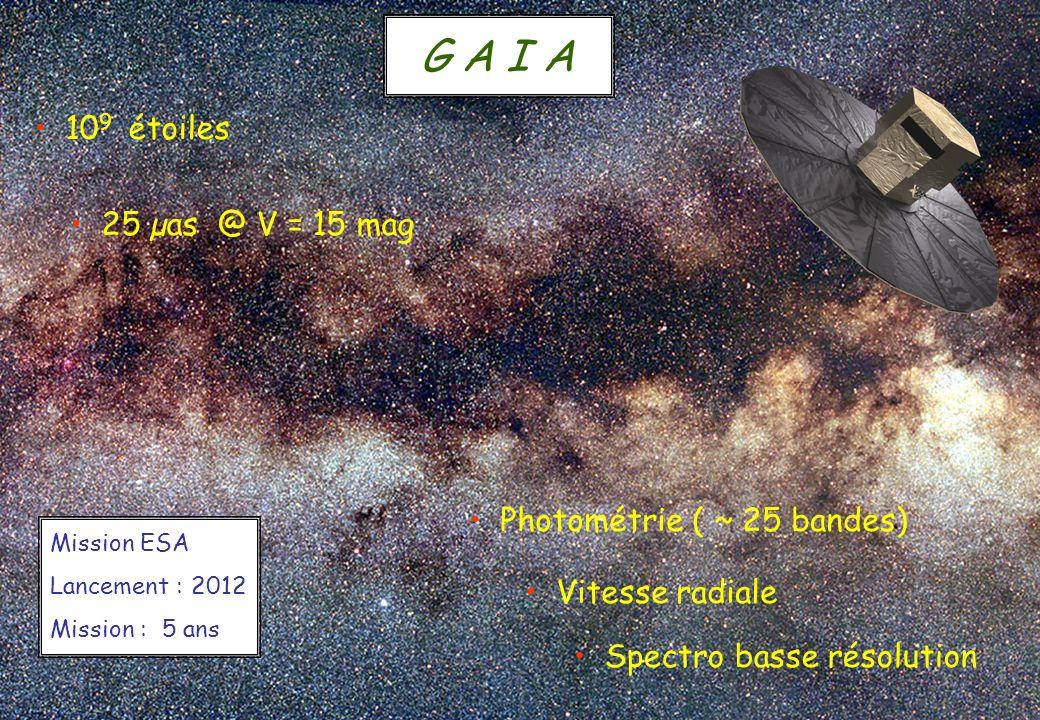 G A I A 109 étoiles 25 µas @ V = 15 mag Photométrie ( ~ 25 bandes)