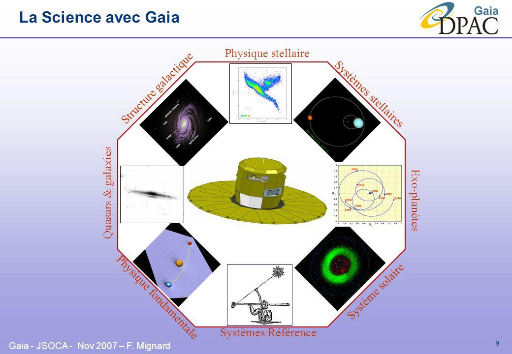 La Science avec Gaia Physique stellaire Structure galactique