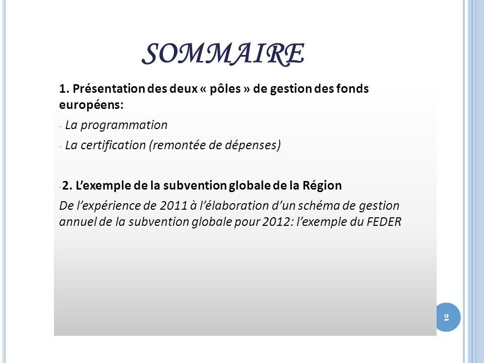 SOMMAIRE 1. Présentation des deux « pôles » de gestion des fonds européens: La programmation. La certification (remontée de dépenses)